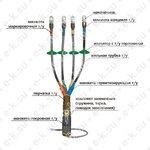 Муфта кабельная концевая 1КНТп-4ж (150-240)